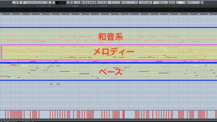【初心者向け】Cubaseを利用した耳コピ音源制作方法